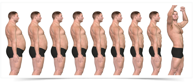 dieting-tips-for-menweight-loss-tips-for-men---fitday-discussion-boards-vrwghxkc